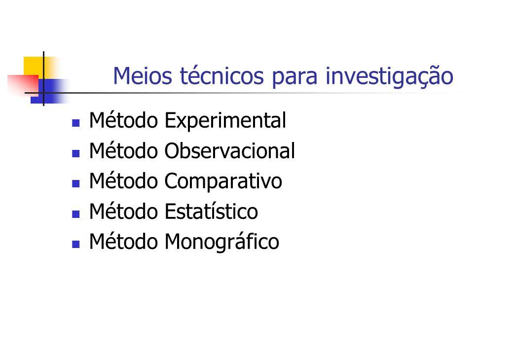 Meios técnicos para investigação Método Experimental Método Observacional Método Comparativo Método Estatístico Método Monográfico