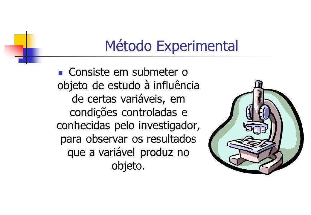 Método Experimental Consiste em submeter o objeto de estudo à influência de certas variáveis, em condições controladas e conhecidas pelo investigador,
