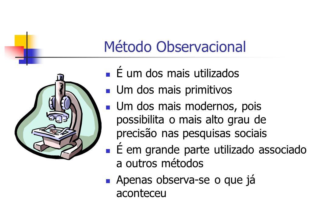 Método Observacional É um dos mais utilizados Um dos mais primitivos Um dos mais modernos, pois possibilita o mais alto grau de precisão nas pesquisas