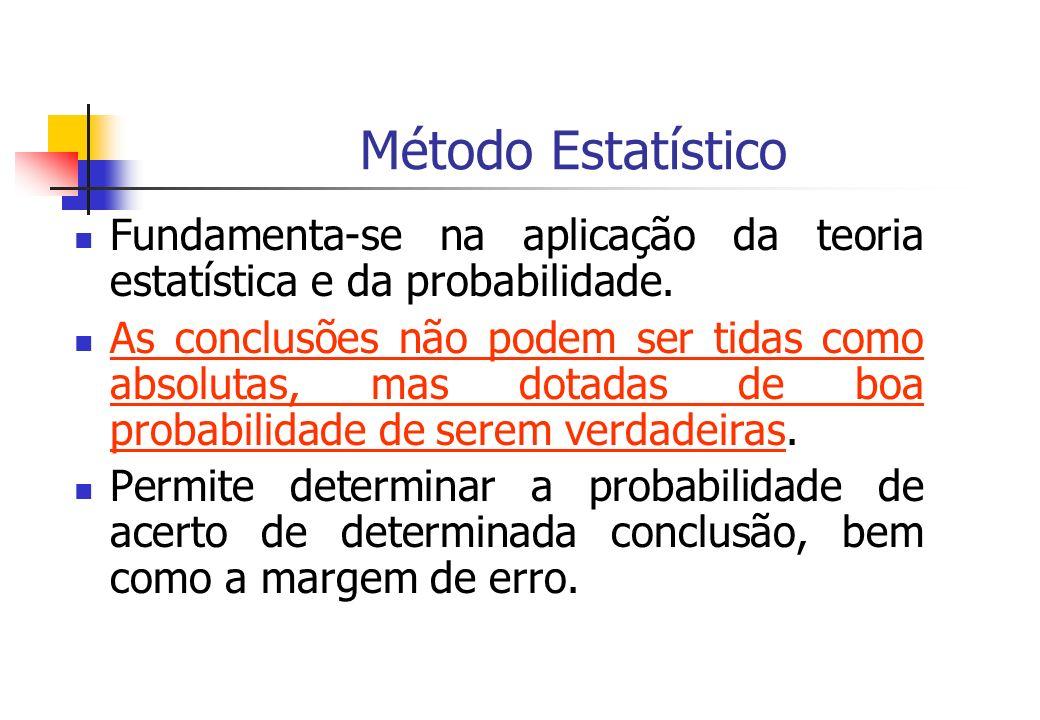 Método Estatístico Fundamenta-se na aplicação da teoria estatística e da probabilidade. As conclusões não podem ser tidas como absolutas, mas dotadas