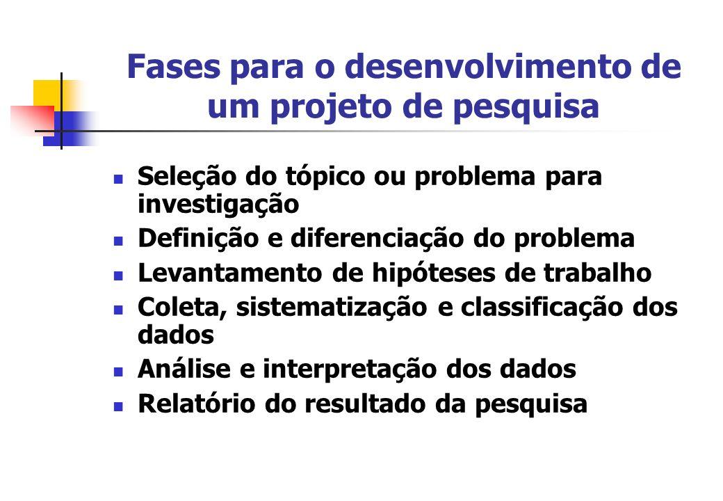Fases para o desenvolvimento de um projeto de pesquisa Seleção do tópico ou problema para investigação Definição e diferenciação do problema Levantame