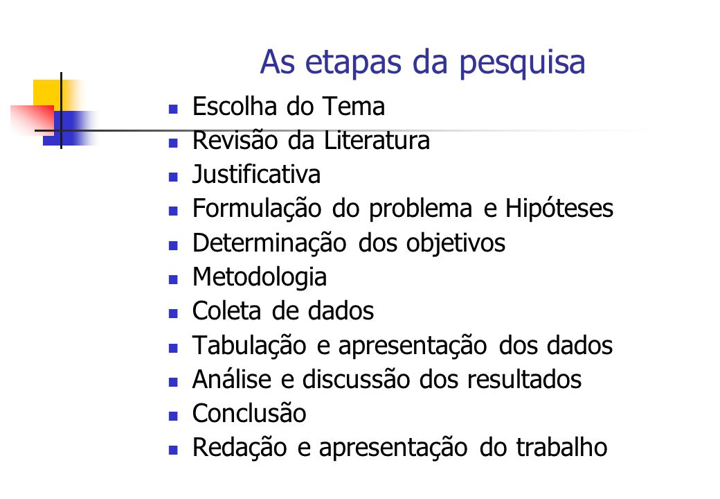 As etapas da pesquisa Escolha do Tema Revisão da Literatura Justificativa Formulação do problema e Hipóteses Determinação dos objetivos Metodologia Co