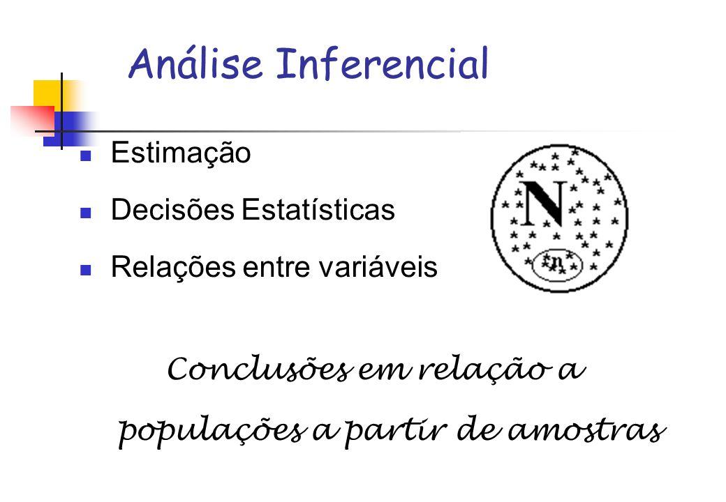 Análise Inferencial Estimação Decisões Estatísticas Relações entre variáveis Conclusões em relação a populações a partir de amostras