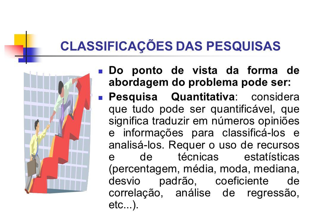 CLASSIFICAÇÕES DAS PESQUISAS Do ponto de vista da forma de abordagem do problema pode ser: Pesquisa Quantitativa: considera que tudo pode ser quantifi
