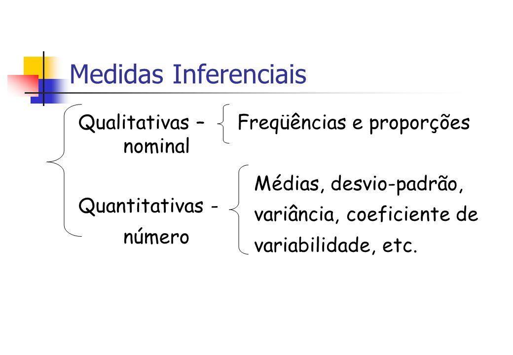 Medidas Inferenciais Qualitativas – nominal Quantitativas - número Freqüências e proporções Médias, desvio-padrão, variância, coeficiente de variabili