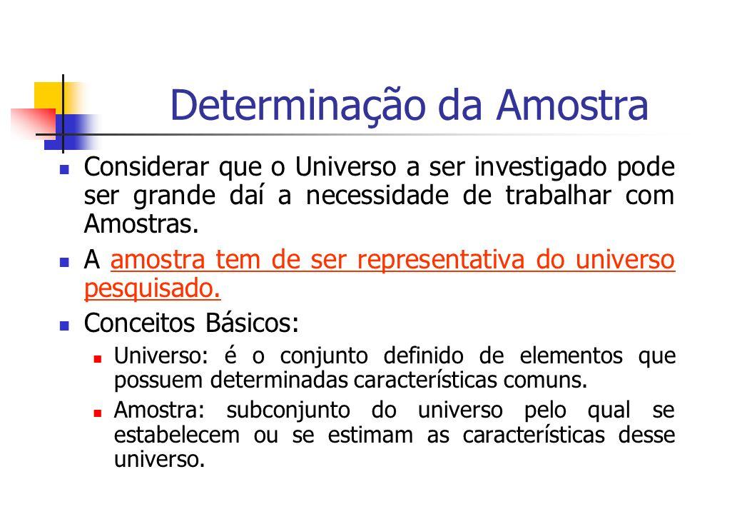 Determinação da Amostra Considerar que o Universo a ser investigado pode ser grande daí a necessidade de trabalhar com Amostras. A amostra tem de ser
