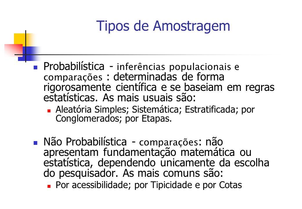Tipos de Amostragem Probabilística - inferências populacionais e comparações : determinadas de forma rigorosamente científica e se baseiam em regras e