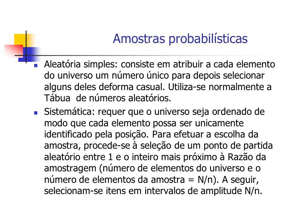 Amostras probabilísticas Aleatória simples: consiste em atribuir a cada elemento do universo um número único para depois selecionar alguns deles defor
