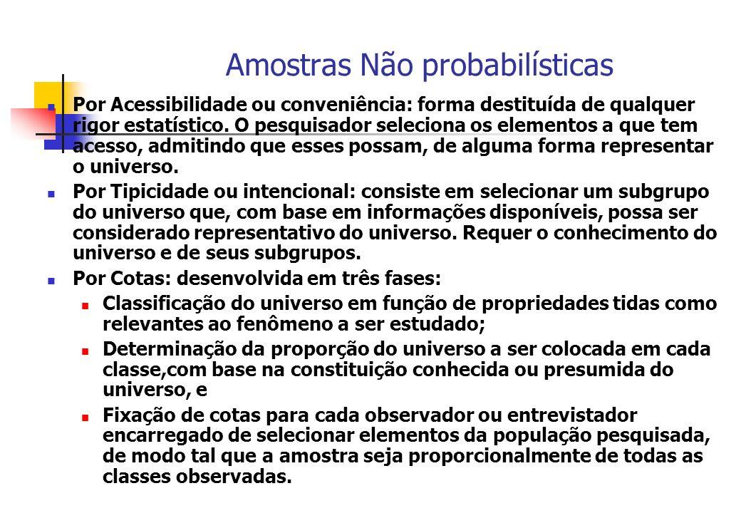 Amostras Não probabilísticas Por Acessibilidade ou conveniência: forma destituída de qualquer rigor estatístico. O pesquisador seleciona os elementos
