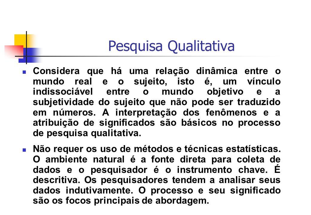 Conclusões das análises Deve apresentar a síntese dos resultados obtidos com a pesquisa.