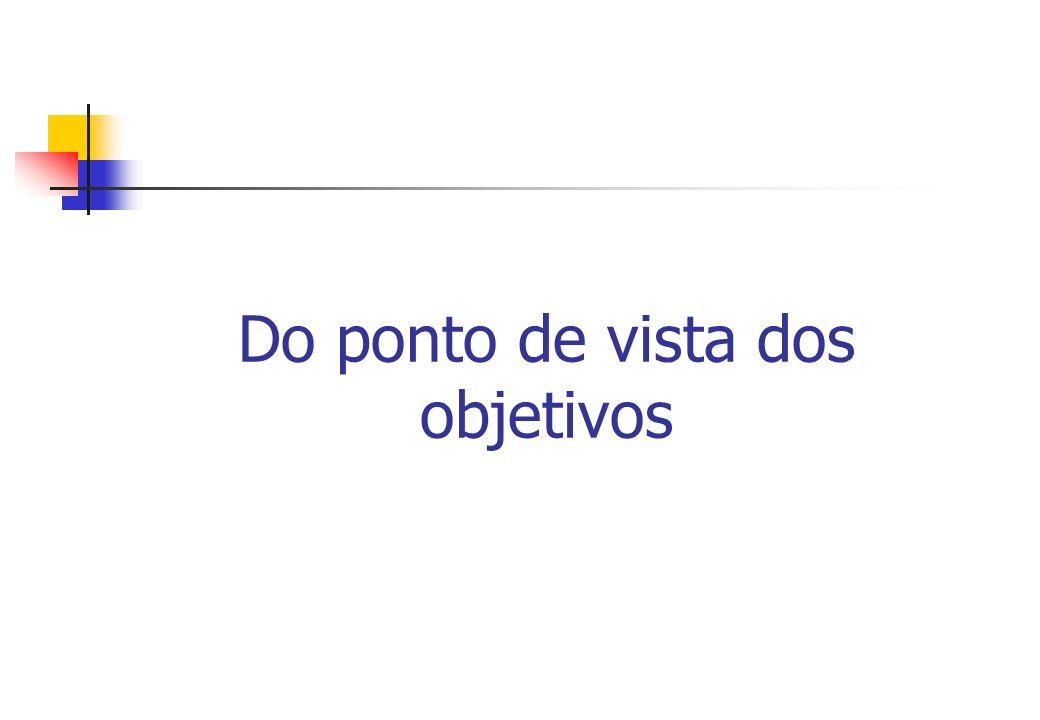 A formulação de Hipóteses A forma mais comum de apresentação de uma hipótese é do tipo SE x ENTÃO y.