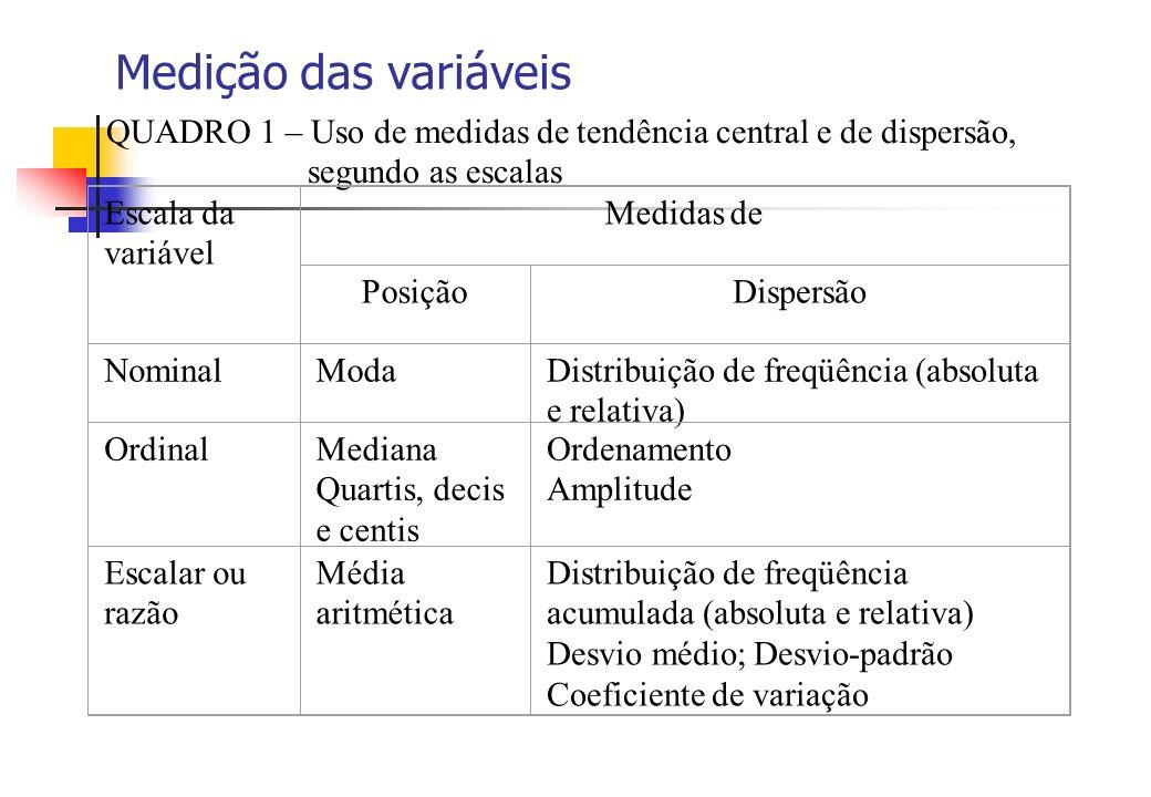 Medição das variáveis QUADRO 1 – Uso de medidas de tendência central e de dispersão, segundo as escalas Escala da variável Medidas de PosiçãoDispersão