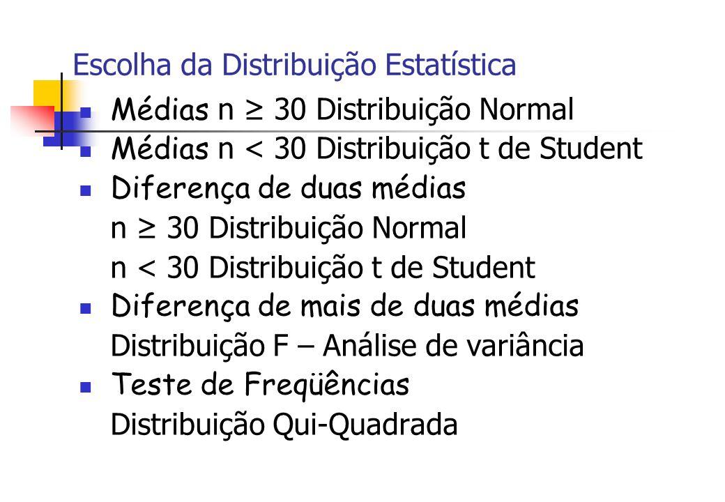 Escolha da Distribuição Estatística Médias n 30 Distribuição Normal Médias n < 30 Distribuição t de Student Diferença de duas médias n 30 Distribuição