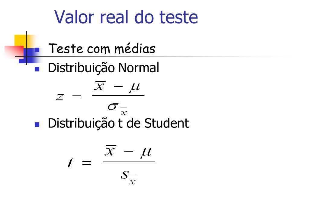 Valor real do teste Teste com médias Distribuição Normal Distribuição t de Student
