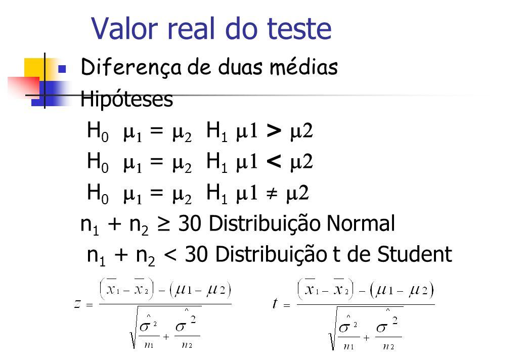 Valor real do teste Diferença de duas médias Hipóteses H 0 = H 1 > H 0 = H 1 < H 0 = H 1 n 1 + n 2 30 Distribuição Normal n 1 + n 2 < 30 Distribuição