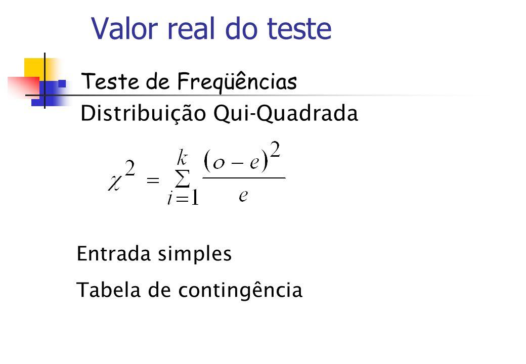 Valor real do teste Teste de Freqüências Distribuição Qui-Quadrada Entrada simples Tabela de contingência