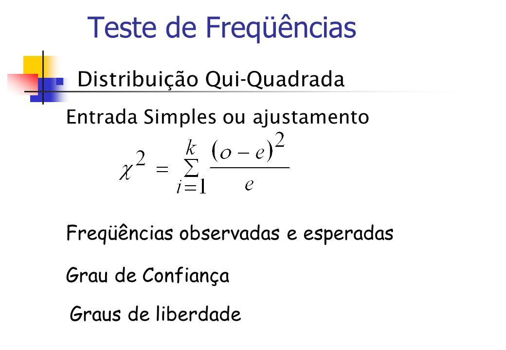 Teste de Freqüências Distribuição Qui-Quadrada Entrada Simples ou ajustamento Grau de Confiança Graus de liberdade Freqüências observadas e esperadas