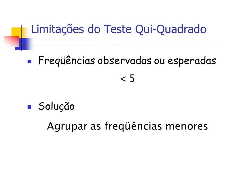Limitações do Teste Qui-Quadrado Freqüências observadas ou esperadas < 5 Solução Agrupar as freqüências menores