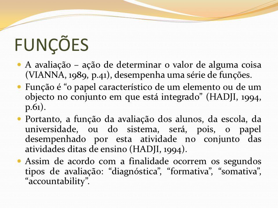 FUNÇÕES A avaliação – ação de determinar o valor de alguma coisa (VIANNA, 1989, p.41), desempenha uma série de funções. Função é o papel característic