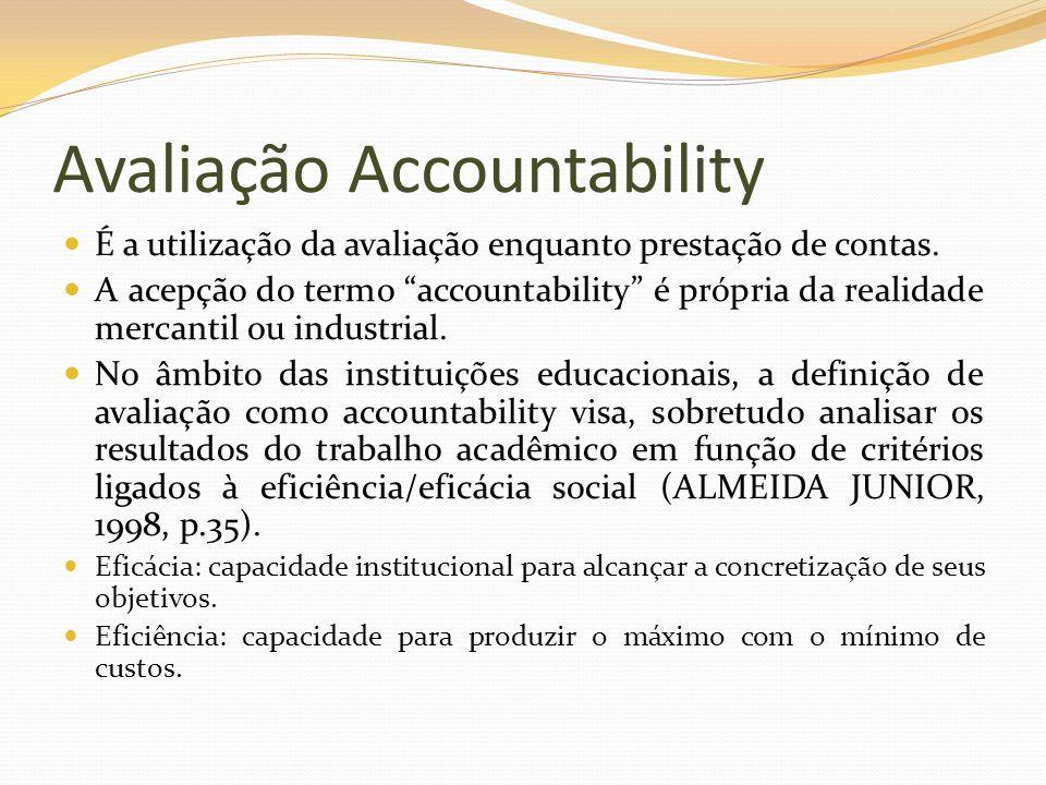 Avaliação Accountability É a utilização da avaliação enquanto prestação de contas. A acepção do termo accountability é própria da realidade mercantil