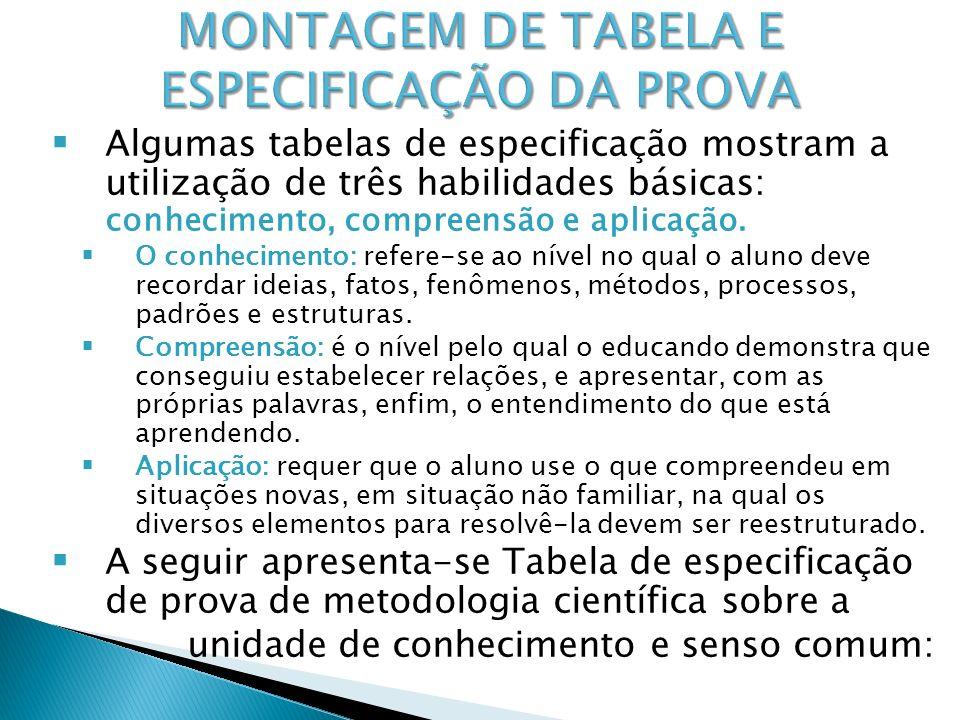 Algumas tabelas de especificação mostram a utilização de três habilidades básicas: conhecimento, compreensão e aplicação. O conhecimento: refere-se ao