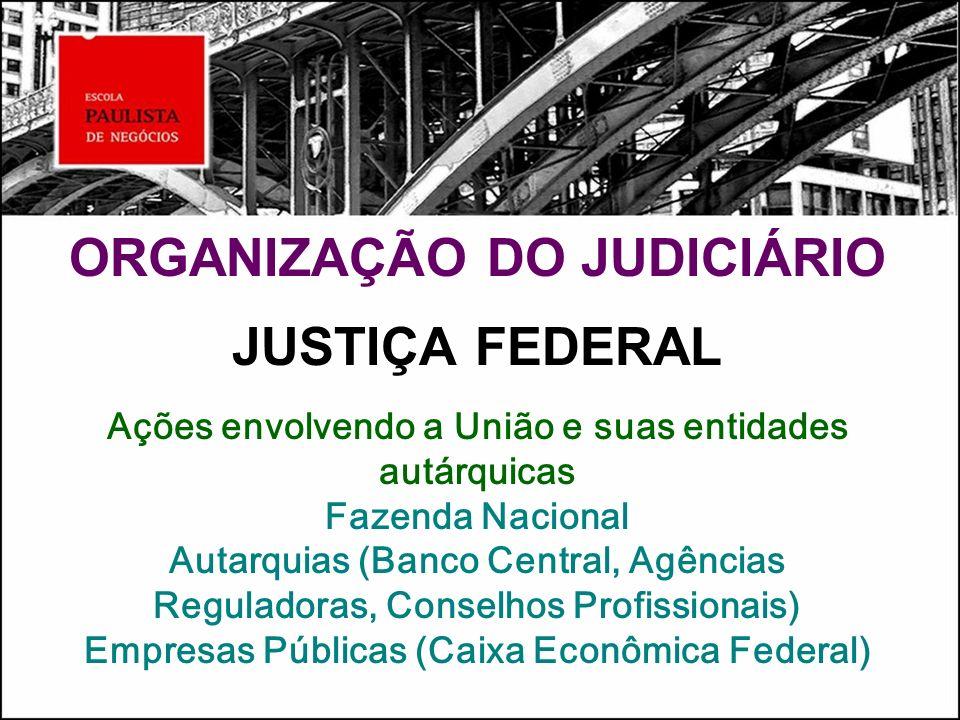ORGANIZAÇÃO DO JUDICIÁRIO JUSTIÇA FEDERAL Ações envolvendo a União e suas entidades autárquicas Fazenda Nacional Autarquias (Banco Central, Agências R