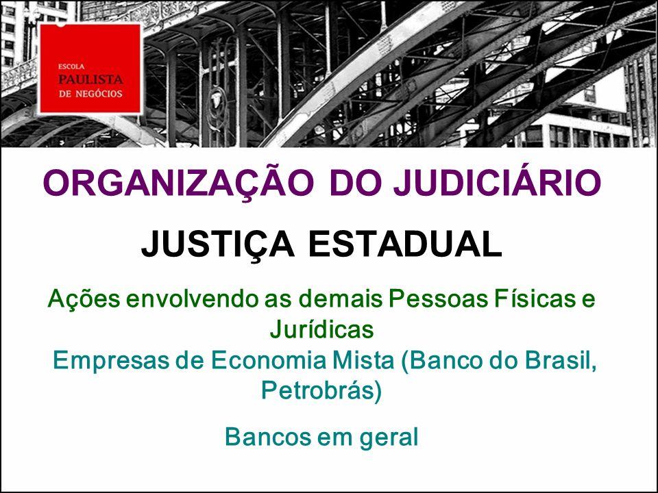 ORGANIZAÇÃO DO JUDICIÁRIO JUSTIÇA ESTADUAL Ações envolvendo as demais Pessoas Físicas e Jurídicas Empresas de Economia Mista (Banco do Brasil, Petrobr