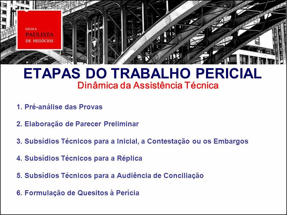 ETAPAS DO TRABALHO PERICIAL Dinâmica da Assistência Técnica 1. Pré-análise das Provas 2. Elaboração de Parecer Preliminar 3. Subsídios Técnicos para a