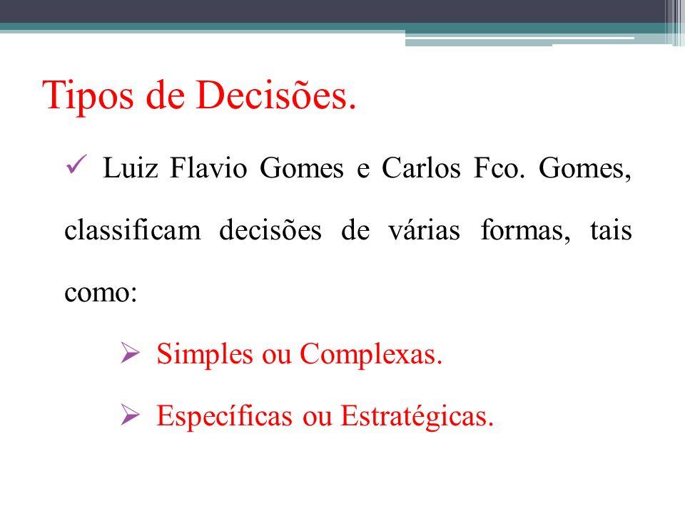 Tipos de Decisões. Luiz Flavio Gomes e Carlos Fco. Gomes, classificam decisões de várias formas, tais como: Simples ou Complexas. Específicas ou Estra