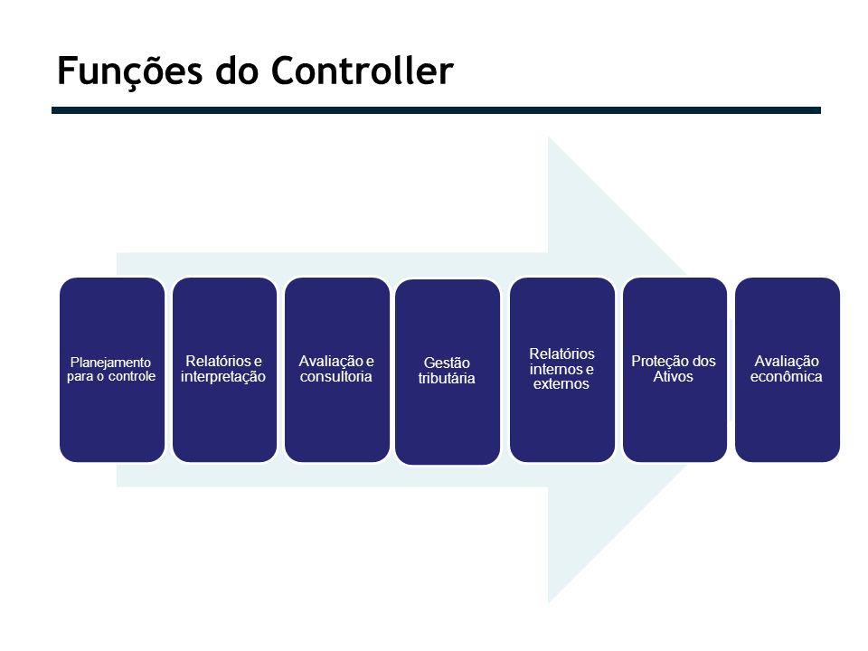 Planejamento para o controle Relatórios e interpretação Avaliação e consultoria Gestão tributária Relatórios internos e externos Proteção dos Ativos A