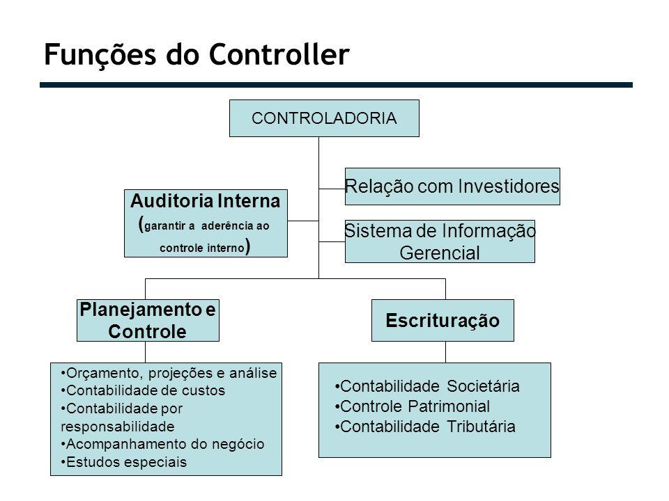 Funções do Controller CONTROLADORIA Sistema de Informação Gerencial Auditoria Interna ( garantir a aderência ao controle interno ) Escrituração Planej