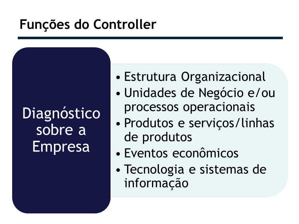 Funções do Controller Diagnóstico sobre a Empresa Estrutura Organizacional Unidades de Negócio e/ou processos operacionais Produtos e serviços/linhas