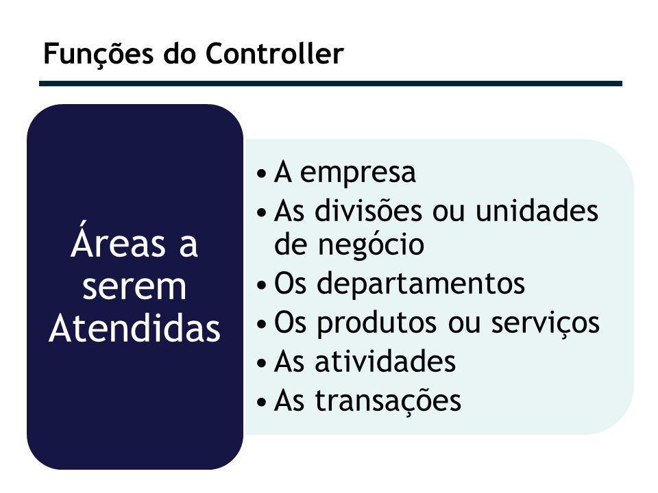 Funções do Controller Diagnóstico sobre a Empresa A empresa As divisões ou unidades de negócio Os departamentos Os produtos ou serviços As atividades