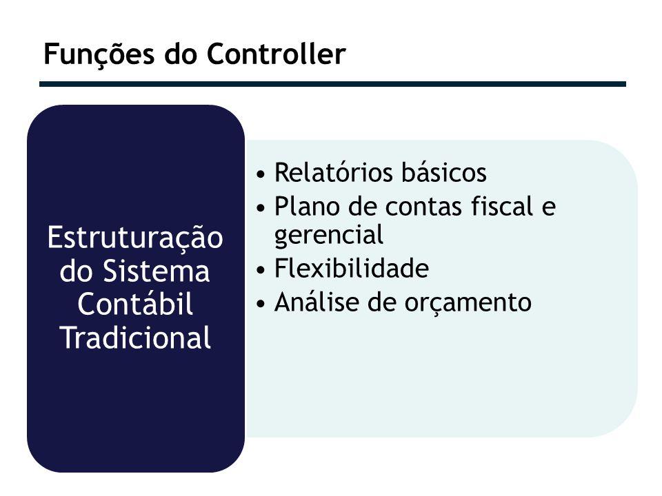 Funções do Controller Diagnóstico sobre a Empresa Relatórios básicos Plano de contas fiscal e gerencial Flexibilidade Análise de orçamento Estruturaçã