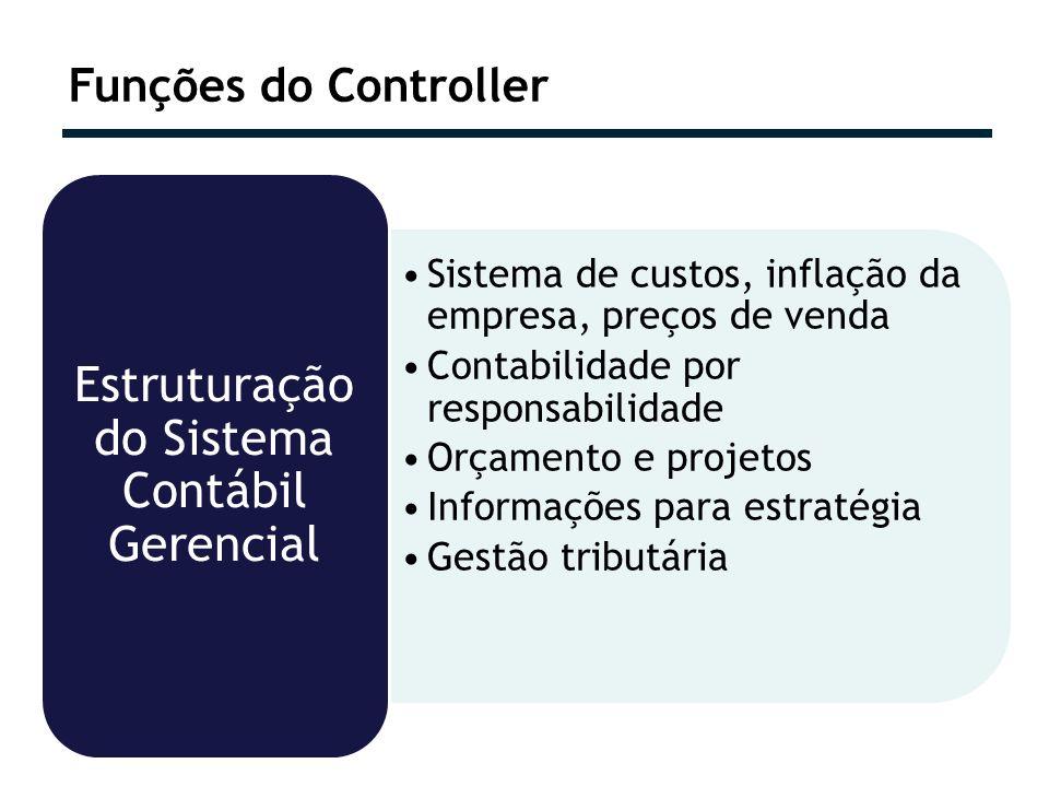 Funções do Controller Diagnóstico sobre a Empresa Sistema de custos, inflação da empresa, preços de venda Contabilidade por responsabilidade Orçamento