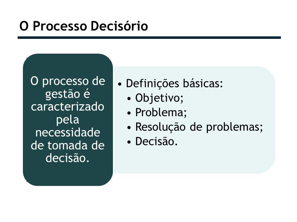 O Processo Decisório Definições básicas: Objetivo; Problema; Resolução de problemas; Decisão. O processo de gestão é caracterizado pela necessidade de