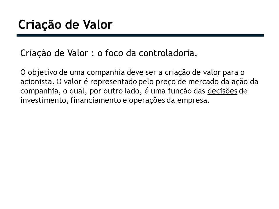 Criação de Valor Criação de Valor : o foco da controladoria. O objetivo de uma companhia deve ser a criação de valor para o acionista. O valor é repre
