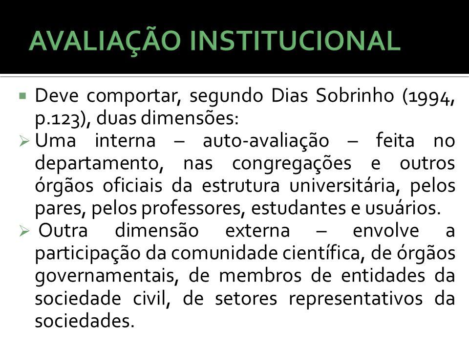 Deve comportar, segundo Dias Sobrinho (1994, p.123), duas dimensões: Uma interna – auto-avaliação – feita no departamento, nas congregações e outros ó