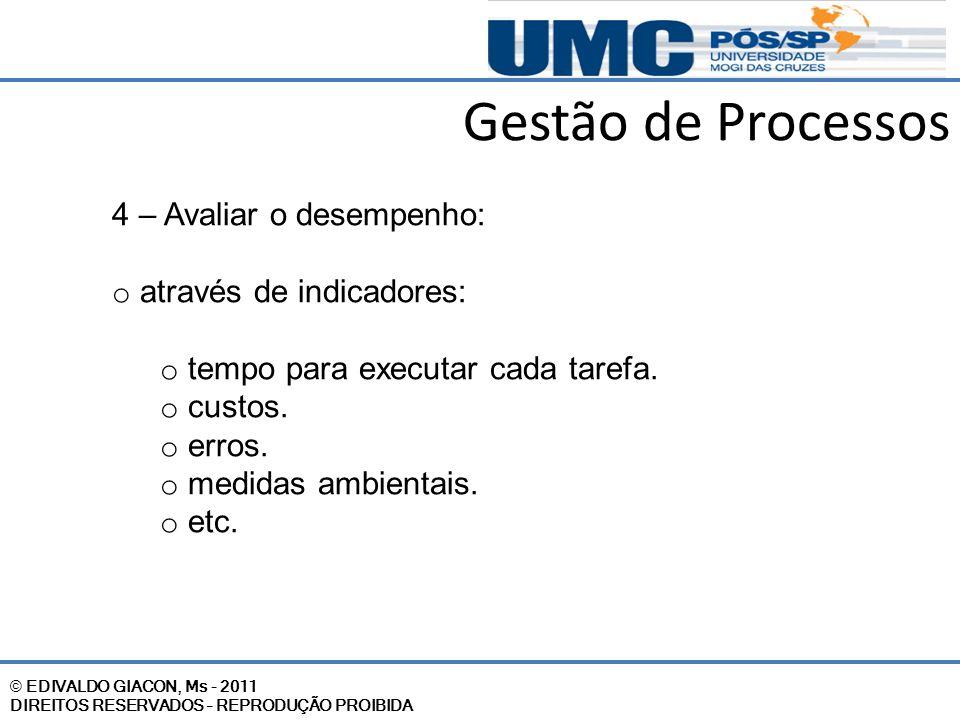 © EDIVALDO GIACON, Ms - 2011 DIREITOS RESERVADOS – REPRODUÇÃO PROIBIDA Gestão de Processos 4 – Avaliar o desempenho: o através de indicadores: o tempo