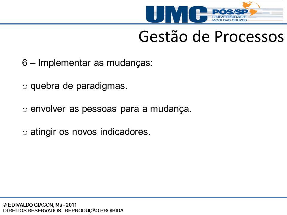 © EDIVALDO GIACON, Ms - 2011 DIREITOS RESERVADOS – REPRODUÇÃO PROIBIDA Gestão de Processos 6 – Implementar as mudanças: o quebra de paradigmas. o envo