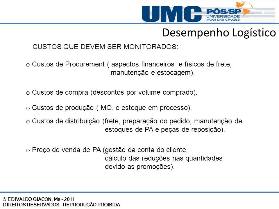 © EDIVALDO GIACON, Ms - 2011 DIREITOS RESERVADOS – REPRODUÇÃO PROIBIDA CUSTOS QUE DEVEM SER MONITORADOS: o Custos de Procurement ( aspectos financeiro