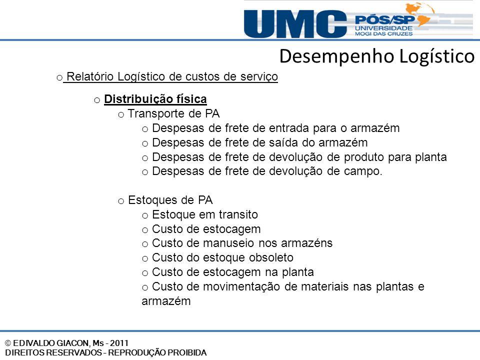 © EDIVALDO GIACON, Ms - 2011 DIREITOS RESERVADOS – REPRODUÇÃO PROIBIDA Desempenho Logístico o Relatório Logístico de custos de serviço o Distribuição