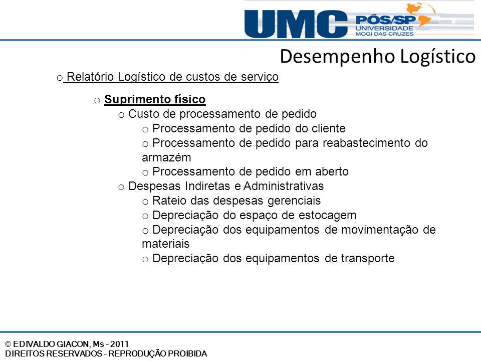 © EDIVALDO GIACON, Ms - 2011 DIREITOS RESERVADOS – REPRODUÇÃO PROIBIDA Desempenho Logístico o Relatório Logístico de custos de serviço o Suprimento fí