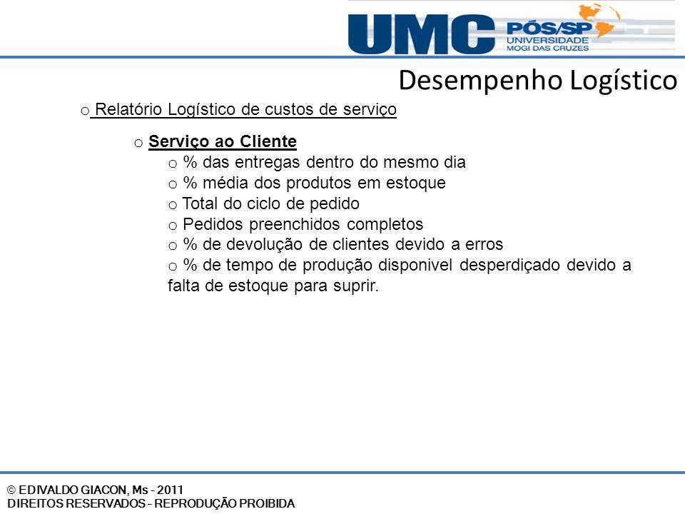 © EDIVALDO GIACON, Ms - 2011 DIREITOS RESERVADOS – REPRODUÇÃO PROIBIDA Desempenho Logístico o Relatório Logístico de custos de serviço o Serviço ao Cl