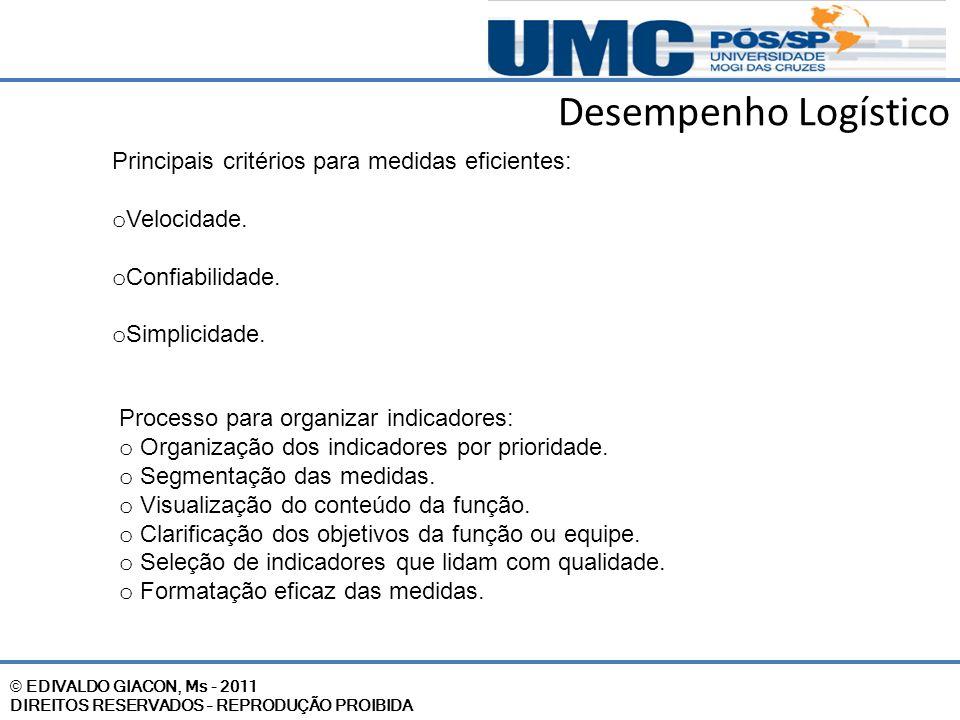 © EDIVALDO GIACON, Ms - 2011 DIREITOS RESERVADOS – REPRODUÇÃO PROIBIDA Desempenho Logístico Principais critérios para medidas eficientes: o Velocidade