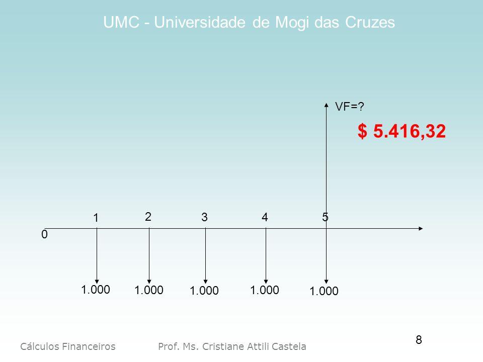 Cálculos Financeiros Prof. Ms. Cristiane Attili Castela UMC - Universidade de Mogi das Cruzes 8 VF=? 0 1 2 345 1.000 $ 5.416,32