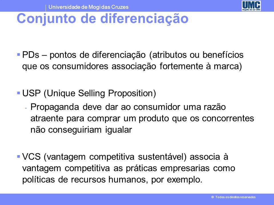 Universidade de Mogi das Cruzes © Todos os direitos reservados Natureza da Concorrência Reconhecer a natureza dos diferentes níveis de amplitude da co