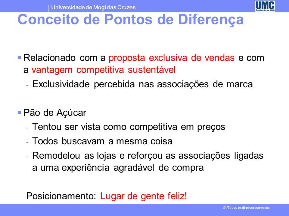 Universidade de Mogi das Cruzes © Todos os direitos reservados Conjunto de diferenciação PDs – pontos de diferenciação (atributos ou benefícios que os