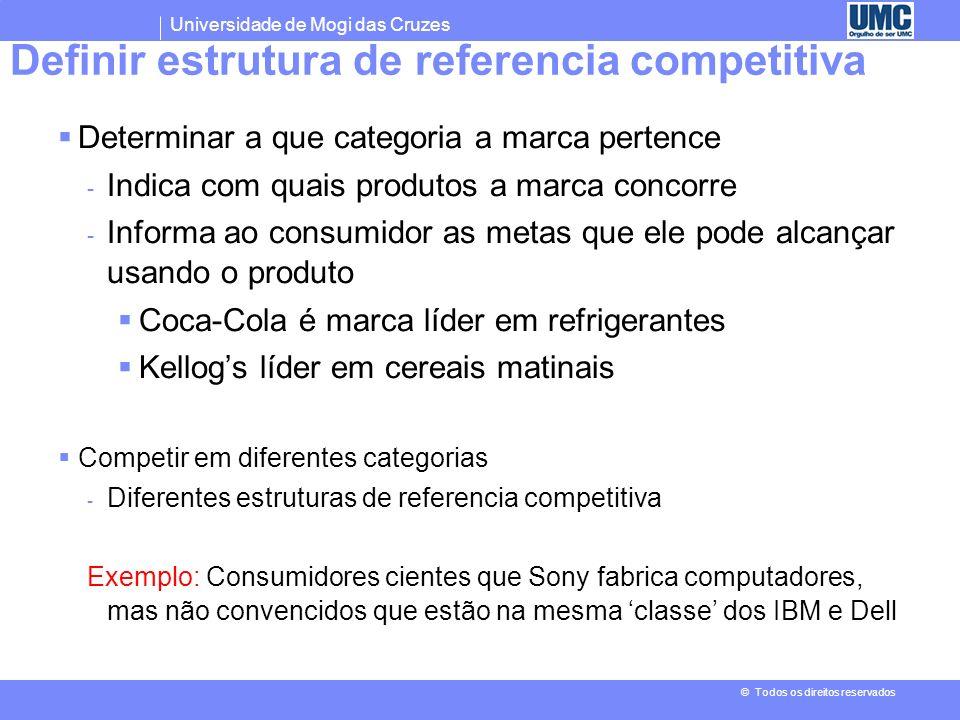 Universidade de Mogi das Cruzes © Todos os direitos reservados Diretrizes de posicionamento 1.Definir e comunicar a estrutura de referencia competitiv