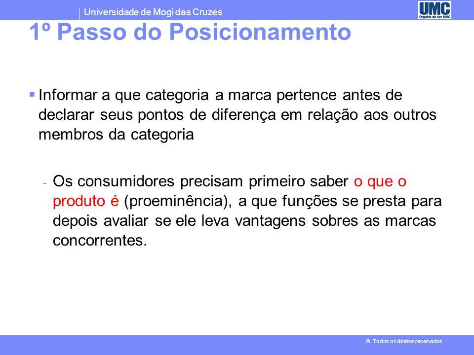 Universidade de Mogi das Cruzes © Todos os direitos reservados Definir estrutura de referencia competitiva Determinar a que categoria a marca pertence